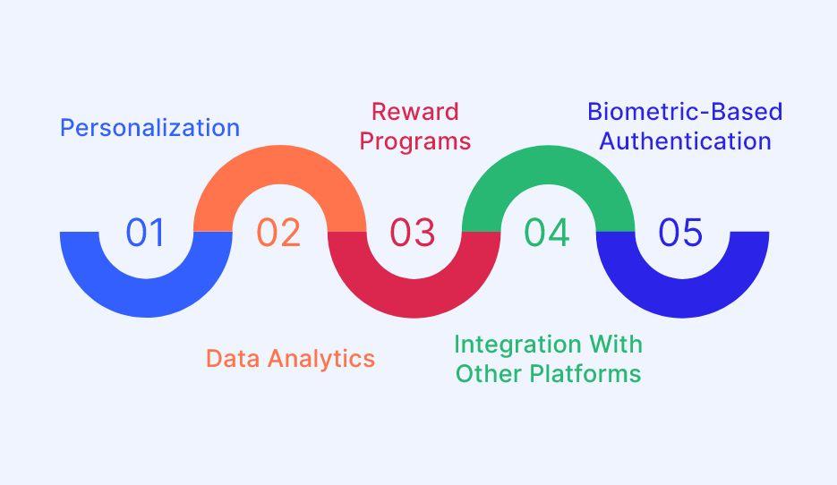 fintech app features