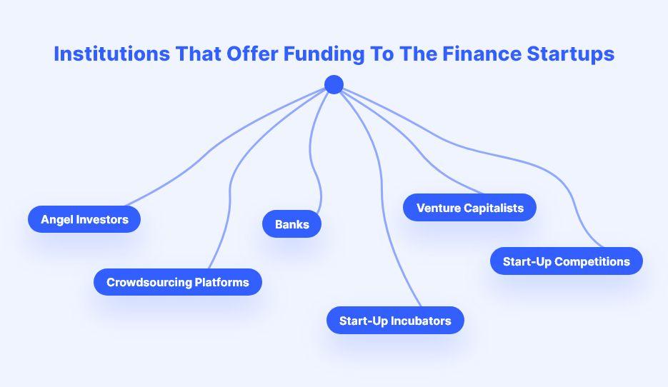 fintech startups guide